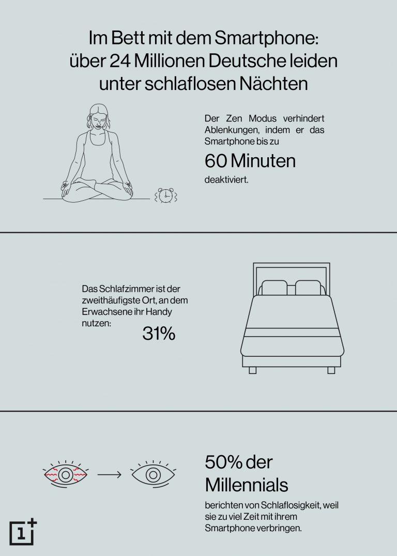 24 Millionen Deutsche haben schlaflose Nächte