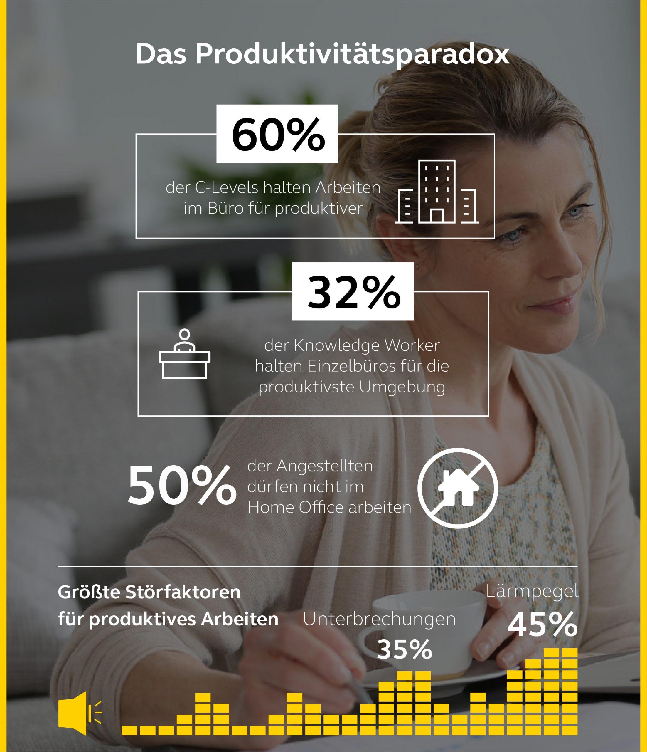 Jabra_Report_Infographic_DE-02-scaled Jabra Führungskräfte-Studie 2019: Ratlosigkeit bei Produktivitätsmessung und -steigerung